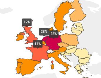 Töltőhálózat infrastuktúra az EU-ban