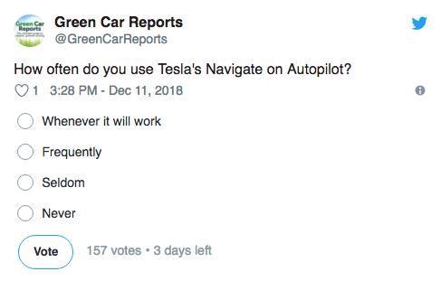 Tesla szavazás
